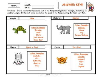 FUN MUSIC TEMPO WORKSHEET!!! Great for Substitutes! DRAW YOUR OWN PICTURE!