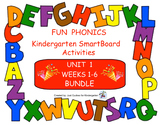 FUN PHONICS Kindergarten SmartBoard Lessons! KINDERGARTEN UNIT 1, WEEKS 1-6 ZIP