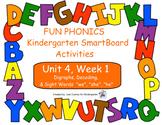 FUN PHONICS Kindergarten SmartBoard Lessons! KINDERGARTEN Unit 4, Week 1