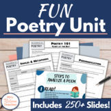 Elements of Poetry Unit for Middle School Students