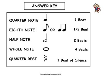 FUN TRAIN WORKSHEET--MUSIC NOTES!!! w Answer Key GREAT FOR ...