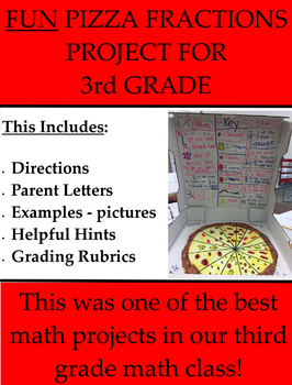 FUN Third Grade Fraction Pizza Project