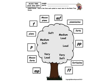 FUN WORKSHEET ON LOUD/SOFT- MUSIC DYNAMICS- GREAT FOR SUBS! w ANSWER KEY!