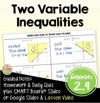 Algebra 2: Two-Variable Inequalities