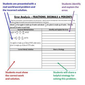 6th, 7th, 8th Grade Math ERROR ANALYSIS  BUNDLE (Find the Error) Back to School