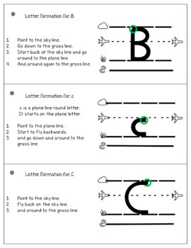 Fundationally FUN PHONICS Letter Formation Guides