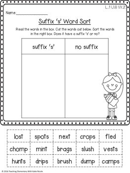 1st Grade Phonics: Resources for learning consonant blends