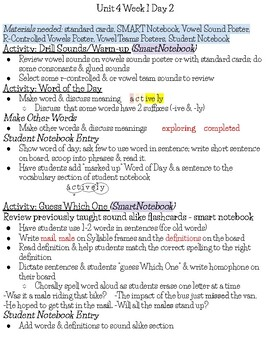 No More Reading MalFUNctions Outline: Level 3 Unit 4 (Week 1 & 2)