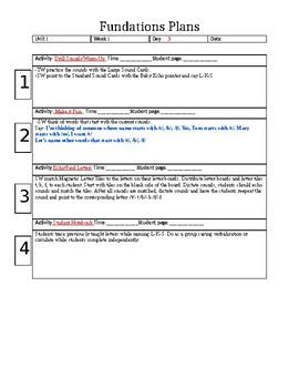 FUNphonics Lesson Plans Grade K Unit 1 Week 1