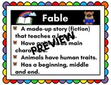 Fable Anchor Chart