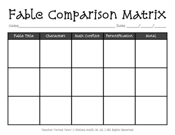 Fable Comparison Matrix