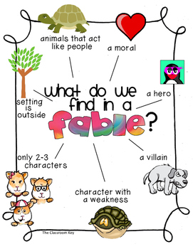 Fables Activities