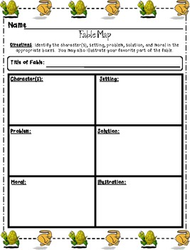 Fable Map - Aligned with Common Core Standards
