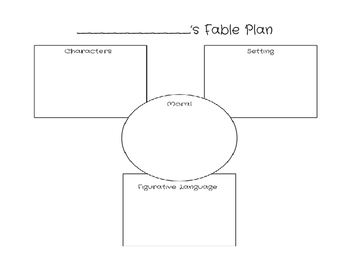 Fable Planning Guide