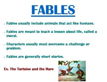 Fable Poster