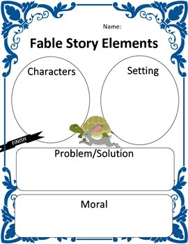 Fable Story Elements Map