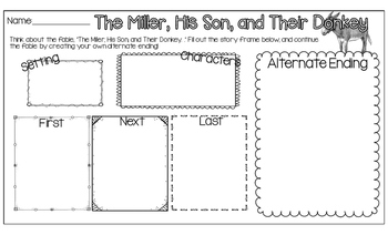 Fable The Miller, His Son, and Their Donkey