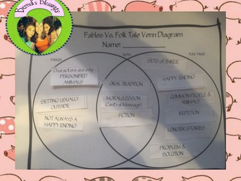 Fable vs. Folk Tale Venn Diagram