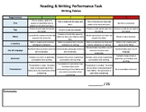 Fables Performance Task Writing Rubric