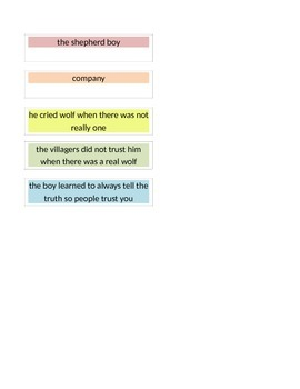 Fables & Stories Graphic Organizer