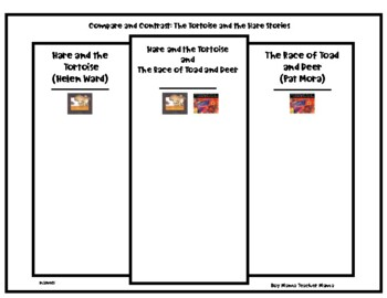 Fables: Tortoise and the Hare Compare and Contrast Activities