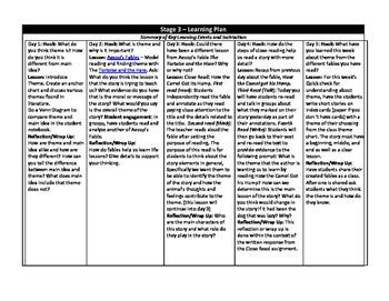 Fables  and Myths Unit