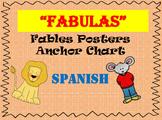 "Fables in SPANISH ""Carteles de un Cuento Fabula"""