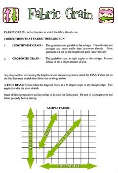 Fabric Grain In Apparel Lesson