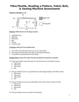 Fabric weaves, Fabric bolt, Pattern Envelope, and Sewing Machine Test 1