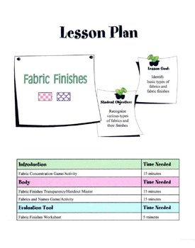 Fabrics & Finishes Lesson