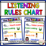 Listening Rules Chart
