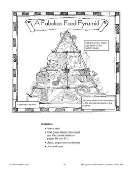 Fabulous Food Pyramid Bulletin Board