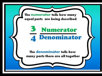 Fractions Alligned with Common Core