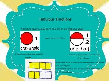 Fabulous Fractions Anchor Chart