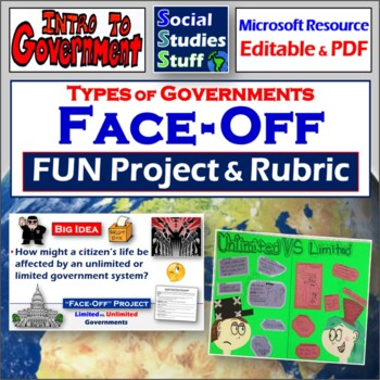 Worksheets Limited And Unlimited Government Worksheet face off living in a limited vs unlimited by social studies government project