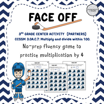 Face Off: A Multiplication Fact Game for Fluency with 4s