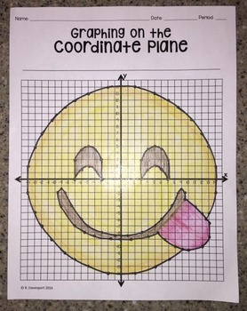 Face Savoring Delicious Food EMOJI (Graphing on the Coordinate Plane)