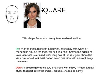 Face Shapes Ch 12