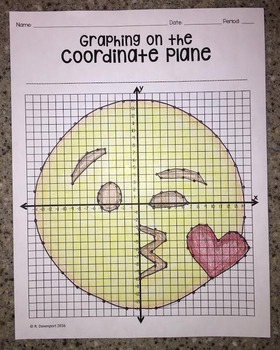 Face Throwing a Kiss EMOJI (Graphing on the Coordinate Plane)