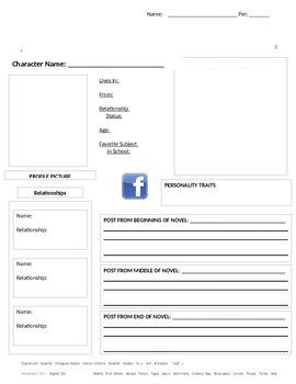 Facebook Character Analysis