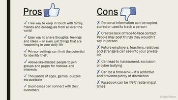 Facebook Social Media Bundle