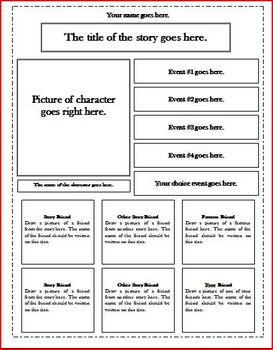 Facebook Reading Comprehension Character Profile Activity Common Core