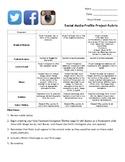 Facebook Twitter Instagram Character rubric