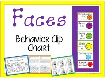Faces Behavior Clip Chart