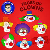 Faces Of Clowns Clipart