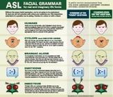 Facial Grammar—Eyebrows up, Eyebrows down. ASL