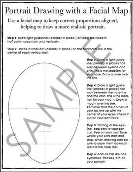 Facial Map Portrait Drawing Sheet