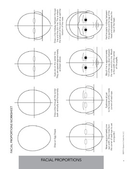 Facial Proportions Worksheets - Portrait Worksheets by A ...