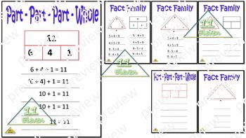 "Anchor Chart ""Fact Families"" (English)"