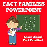 Fact Families for Kindergarten | Fact Families Addition Subtraction
